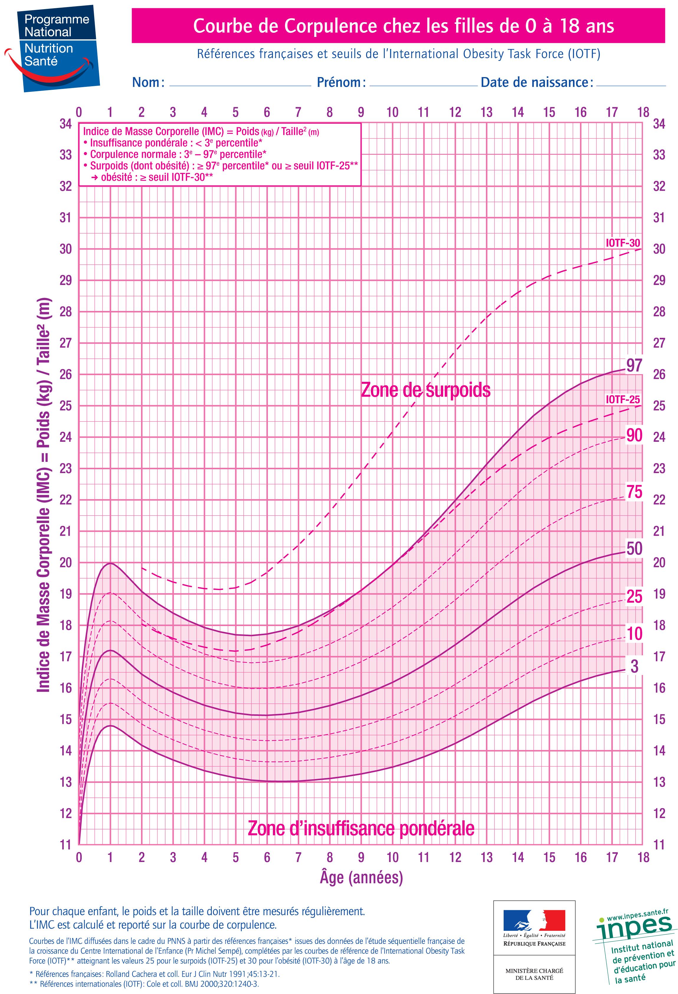 sexe étoiles calcul sexe bebe