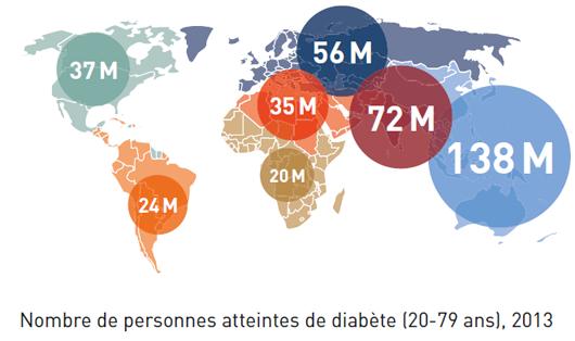 le-diabete-une-epidemie-qui-progresse-2