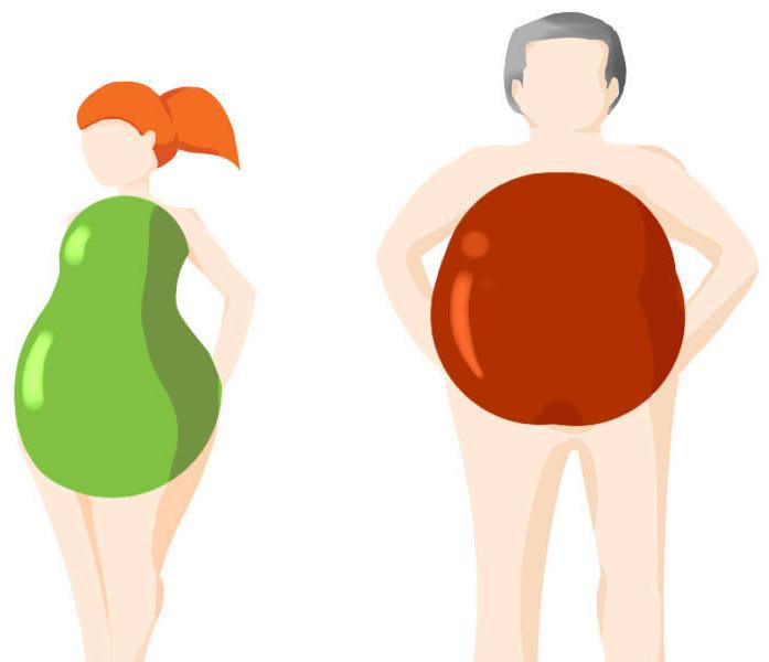 meilleur moyen de perdre du poids autour de la taille
