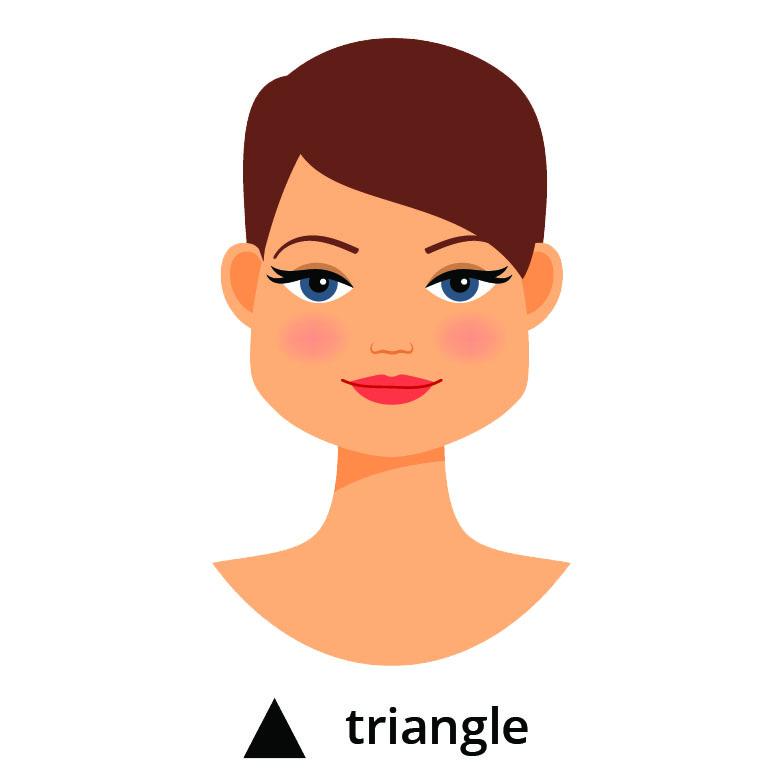 visage en triangle